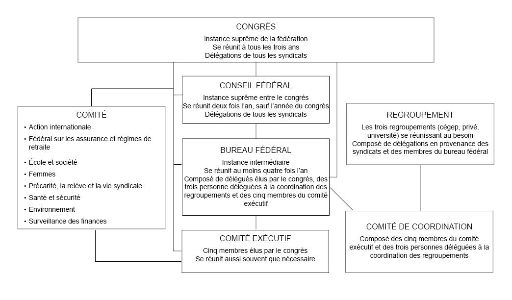 Organigrame-2012-11-23