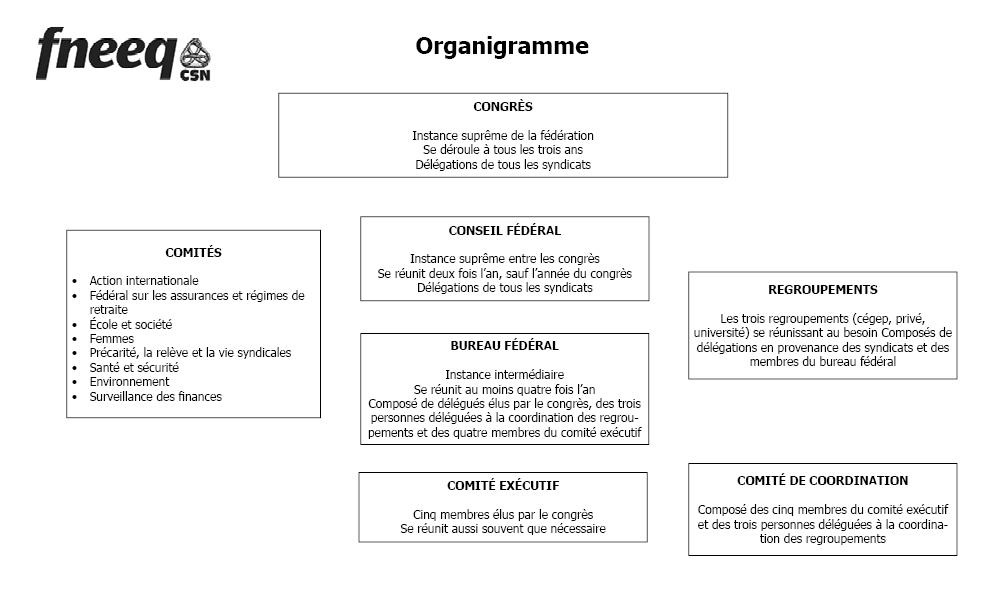 Organigramme-2012-10-26
